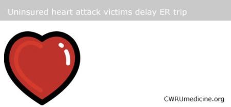 Uninsured heart attack victims delay ER trip